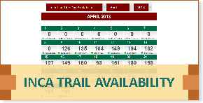 Inca Trail Availabilty - Permits