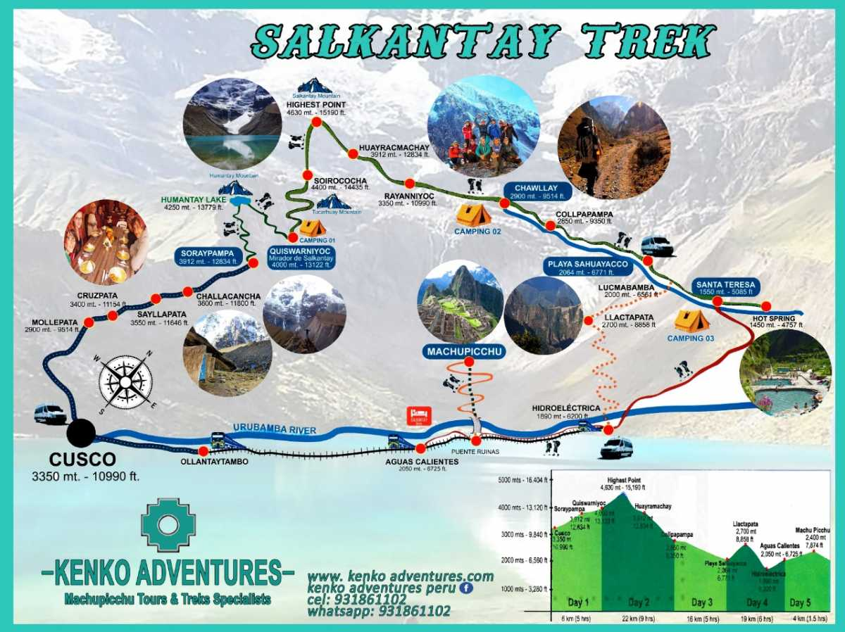 Salkantay Treks to Machu Picchu - Maps on appalacian trail map, inca trail map, santa cruz trail map, mountain trail map, machu picchu trail map, huayna picchu trail map, tuckerman ravine trail map, fat man's pass trail map,